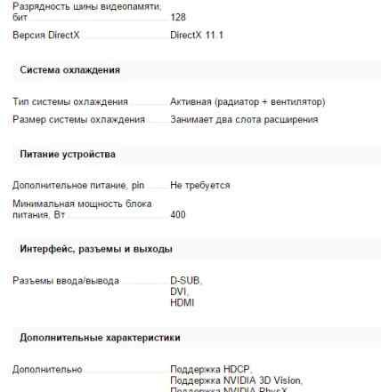 Видеокарта Asus GeForce GTX 650 Москва
