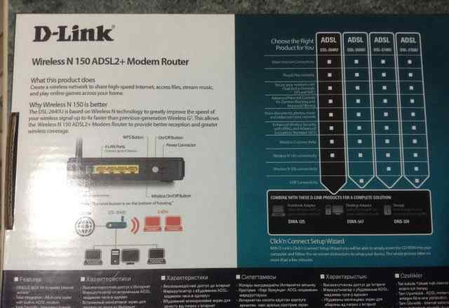 Роутер adsl-2640U D-Link Wireless N 150 adsl2+ Mod
