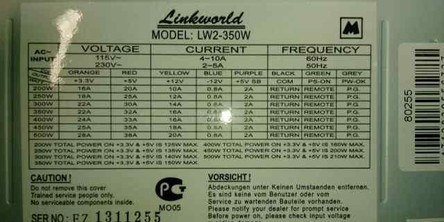 Блок питания LW2-350W