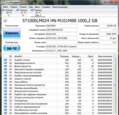 Жесткий диск 1 Tb 2.5 для ноутбука