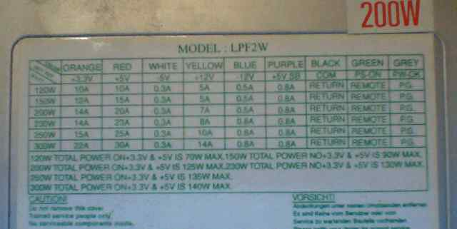 Блок питания LPF2W