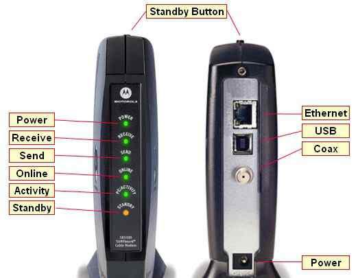 Кабельный модем Motorola surfboard SB5100