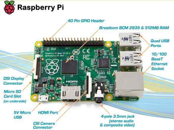 Raspberry B+, новые (в корпусе и с радиаторами)