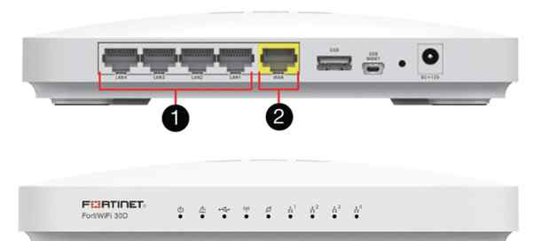 Сетевой экран Fortigate 30 D Wifi